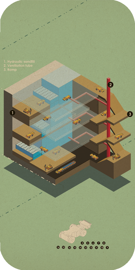Isometric Illustration for mining for Nosa by Johannesburg graphic designer Matthew Harvey